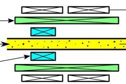 Verschleißmonitoring von Maschinen (Metallabrieb)